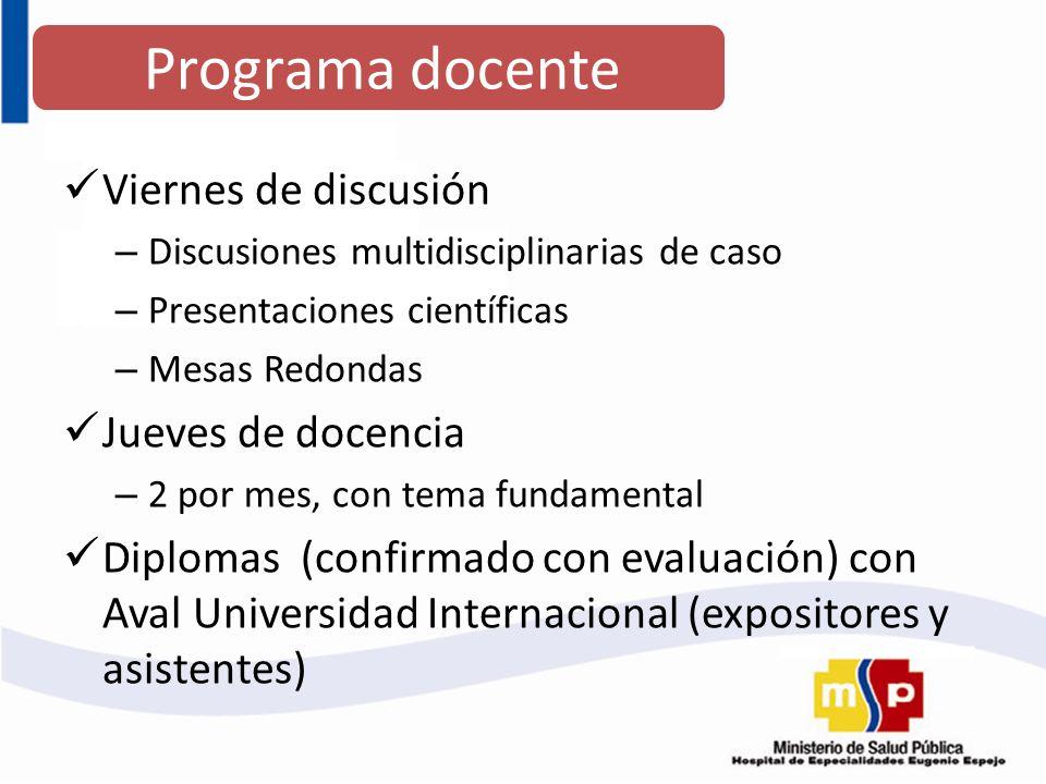 Viernes de discusión – Discusiones multidisciplinarias de caso – Presentaciones científicas – Mesas Redondas Jueves de docencia – 2 por mes, con tema