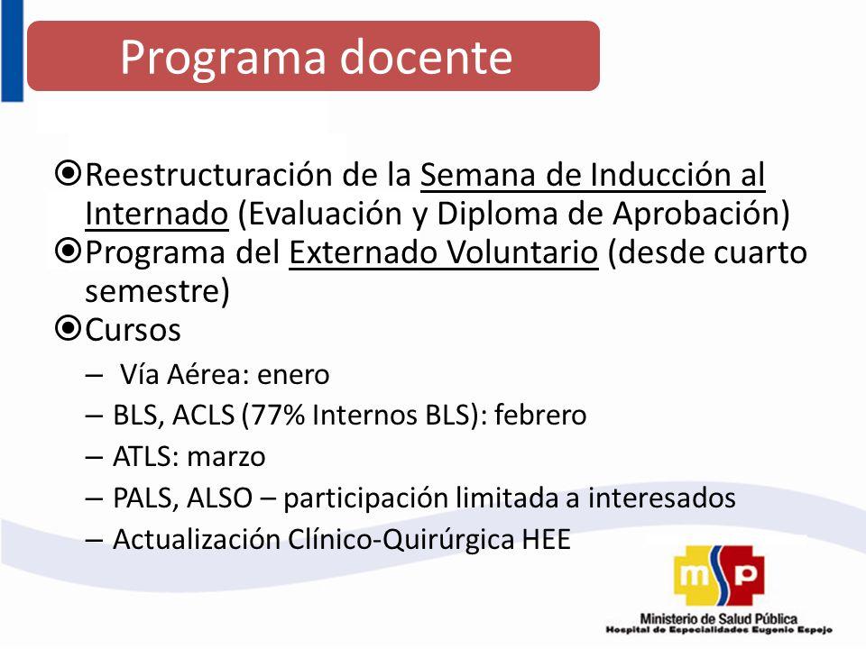 Reestructuración de la Semana de Inducción al Internado (Evaluación y Diploma de Aprobación) Programa del Externado Voluntario (desde cuarto semestre)