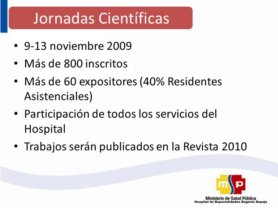 9-13 noviembre 2009 Más de 800 inscritos Más de 60 expositores (40% Residentes Asistenciales) Participación de todos los servicios del Hospital Trabaj