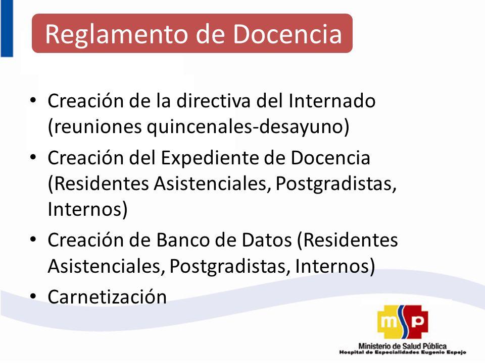 Creación de la directiva del Internado (reuniones quincenales-desayuno) Creación del Expediente de Docencia (Residentes Asistenciales, Postgradistas,