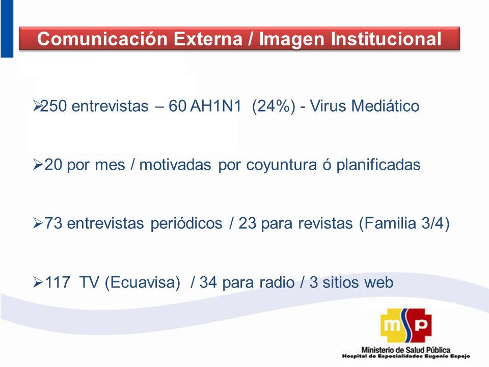 Comunicación Externa / Imagen Institucional 250 entrevistas – 60 AH1N1 (24%) - Virus Mediático 20 por mes / motivadas por coyuntura ó planificadas 73