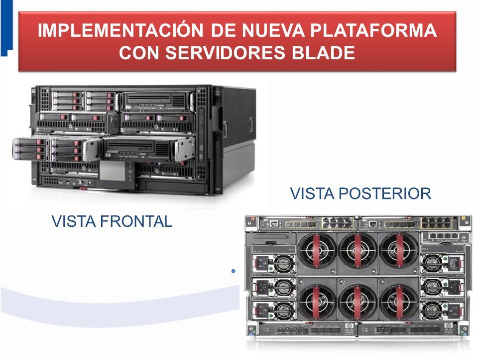 VISTA FRONTAL VISTA POSTERIOR IMPLEMENTACIÓN DE NUEVA PLATAFORMA CON SERVIDORES BLADE