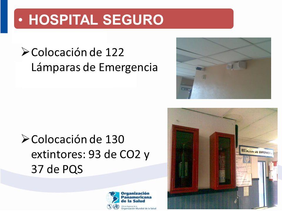 Colocación de 122 Lámparas de Emergencia Colocación de 130 extintores: 93 de CO2 y 37 de PQS HOSPITAL SEGURO