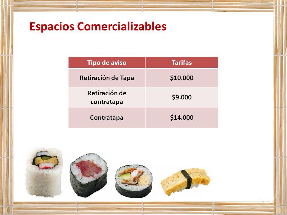 Espacios Comercializables Tipo de avisoTarifas Retiración de Tapa$10.000 Retiración de contratapa $9.000 Contratapa$14.000