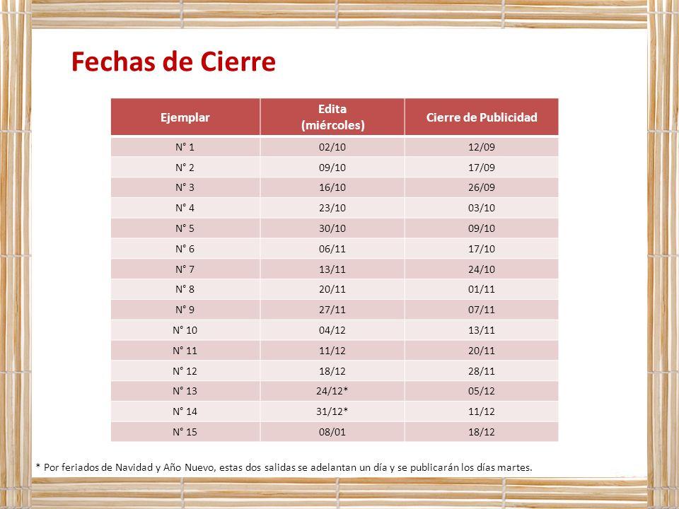 Ejemplar Edita (miércoles) Cierre de Publicidad N° 102/1012/09 N° 209/1017/09 N° 316/1026/09 N° 423/1003/10 N° 530/1009/10 N° 606/1117/10 N° 713/1124/