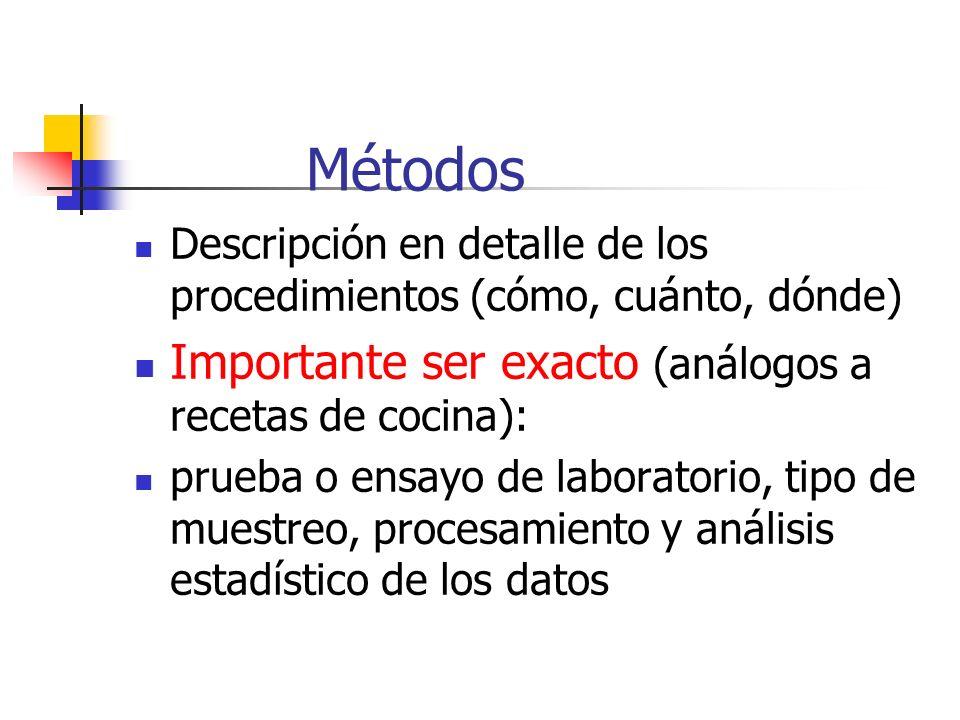 Métodos Descripción en detalle de los procedimientos (cómo, cuánto, dónde) Importante ser exacto (análogos a recetas de cocina): prueba o ensayo de la