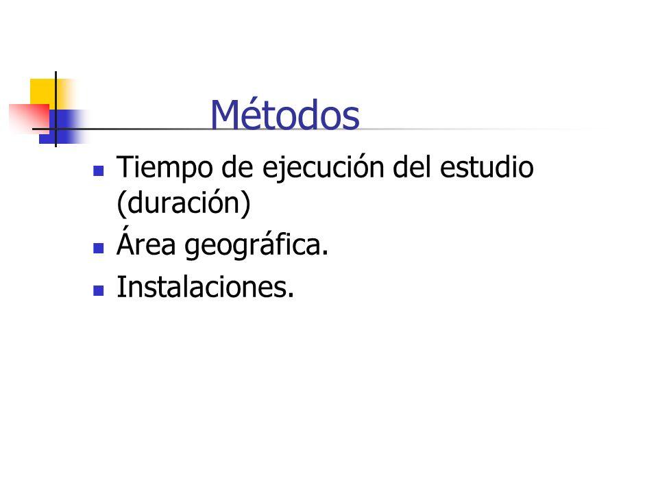 Métodos Tiempo de ejecución del estudio (duración) Área geográfica. Instalaciones.