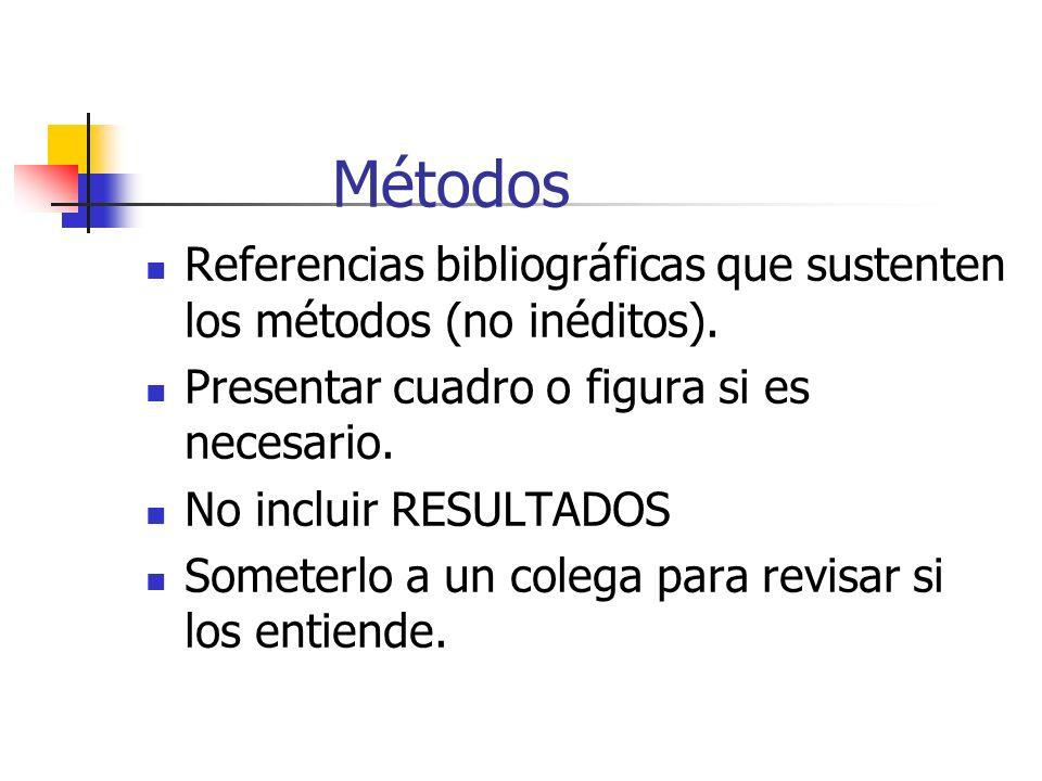 Métodos Referencias bibliográficas que sustenten los métodos (no inéditos). Presentar cuadro o figura si es necesario. No incluir RESULTADOS Someterlo