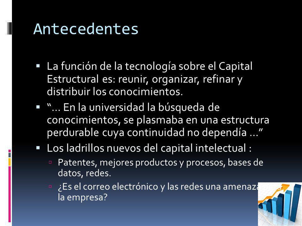 Antecedentes La función de la tecnología sobre el Capital Estructural es: reunir, organizar, refinar y distribuir los conocimientos. … En la universid