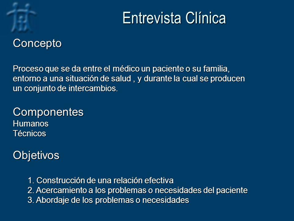 Entrevista Clínica Concepto Proceso que se da entre el médico un paciente o su familia, entorno a una situación de salud, y durante la cual se producen un conjunto de intercambios.