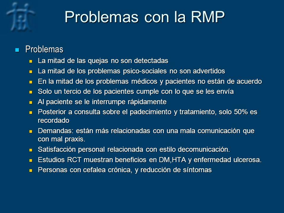 Problemas con la RMP Problemas Problemas La mitad de las quejas no son detectadas La mitad de las quejas no son detectadas La mitad de los problemas p