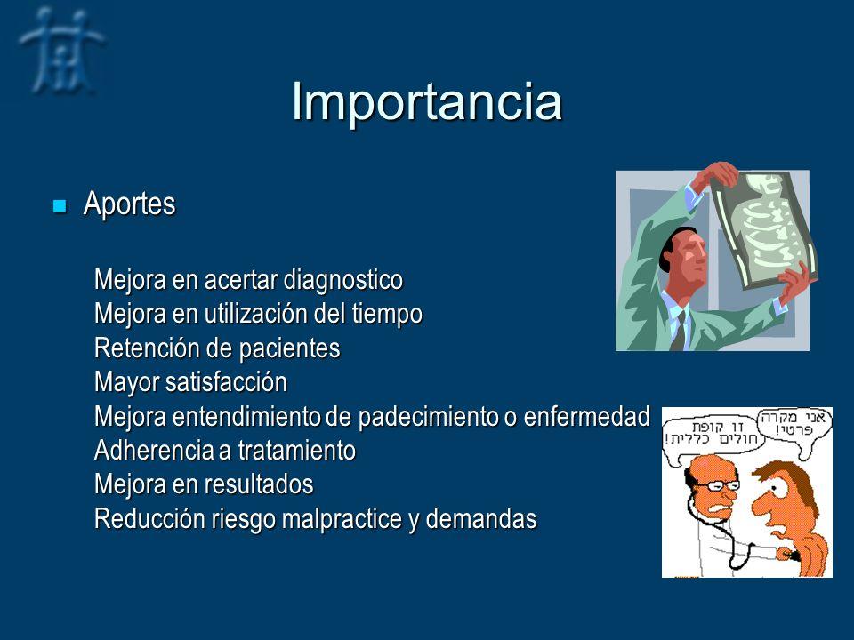 Importancia Aportes Aportes Mejora en acertar diagnostico Mejora en utilización del tiempo Retención de pacientes Mayor satisfacción Mejora entendimiento de padecimiento o enfermedad Adherencia a tratamiento Mejora en resultados Reducción riesgo malpractice y demandas