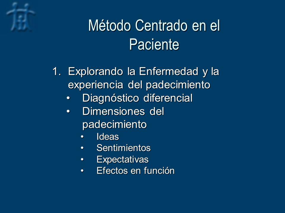 Método Centrado en el Paciente 1.Explorando la Enfermedad y la experiencia del padecimiento Diagnóstico diferencialDiagnóstico diferencial Dimensiones del padecimientoDimensiones del padecimiento IdeasIdeas SentimientosSentimientos ExpectativasExpectativas Efectos en funciónEfectos en función