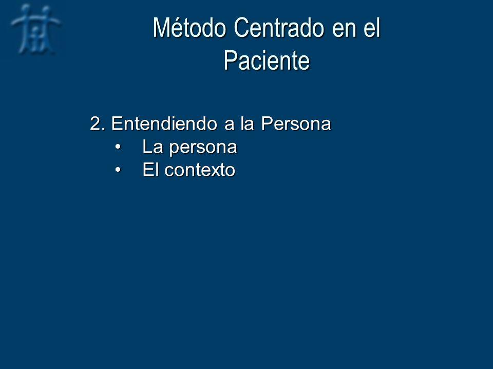 Método Centrado en el Paciente 2. Entendiendo a la Persona La personaLa persona El contextoEl contexto