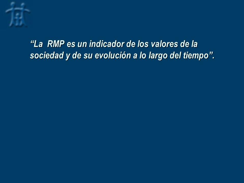 La RMP es un indicador de los valores de la sociedad y de su evolución a lo largo del tiempo.