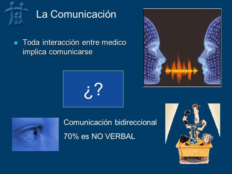 Toda interacción entre medico implica comunicarse Toda interacción entre medico implica comunicarse Comunicación bidireccional 70% es NO VERBAL ¿? La