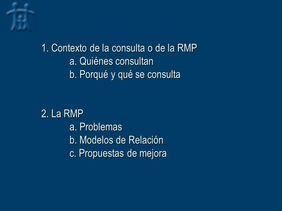 1. Contexto de la consulta o de la RMP a. Quiénes consultan b. Porqué y qué se consulta 2. La RMP a. Problemas b. Modelos de Relación c. Propuestas de