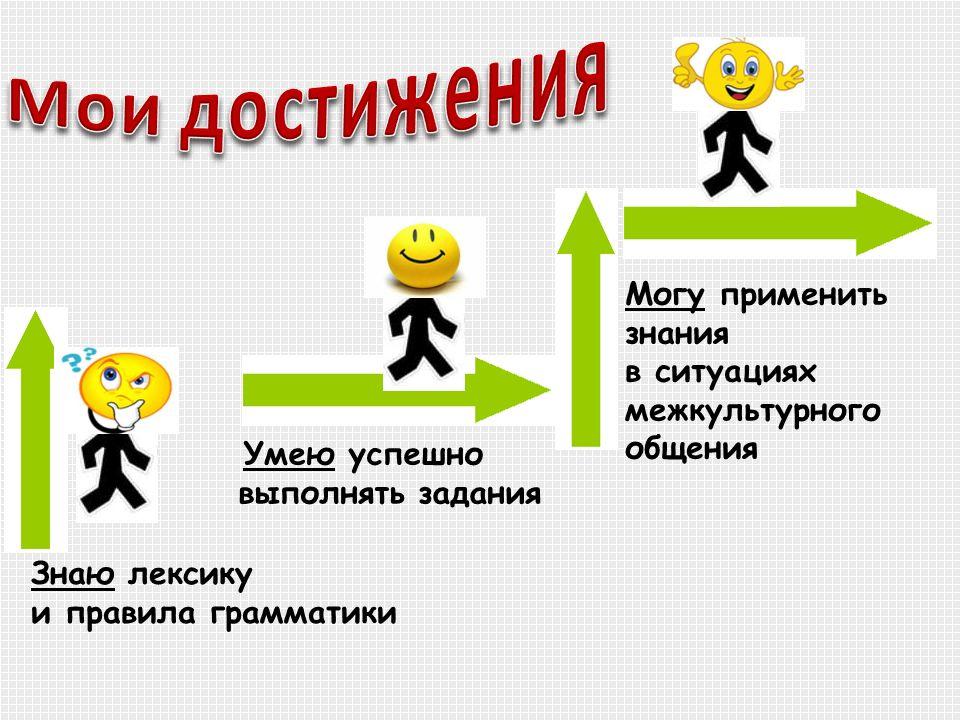 Могу применить знания в ситуациях межкультурного общения Умею успешно выполнять задания Знаю лексику и правила грамматики