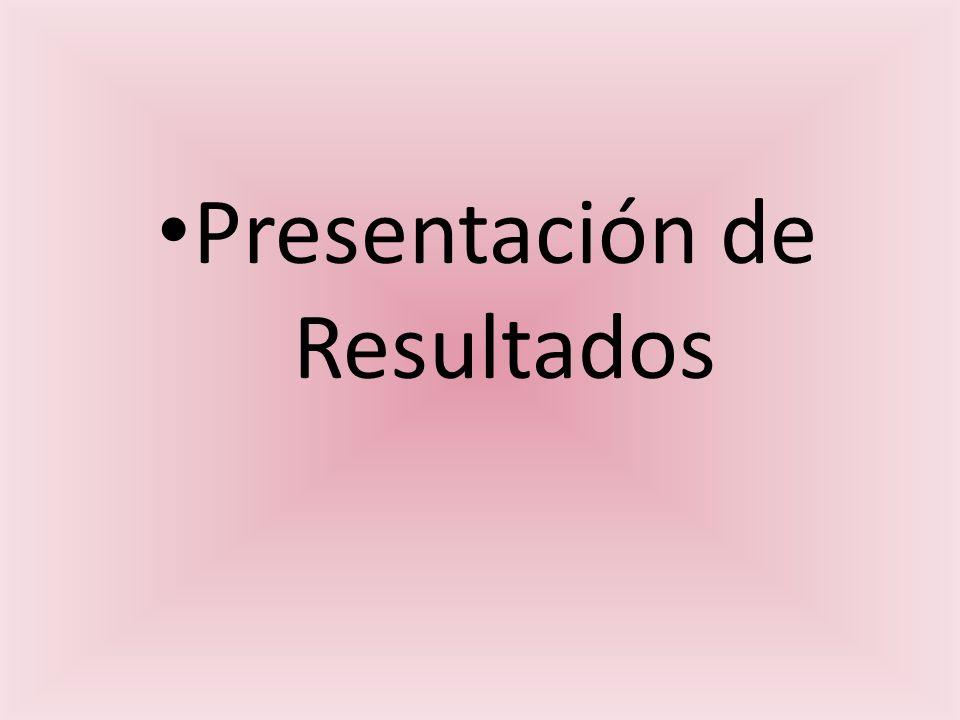 Presentación de Resultados