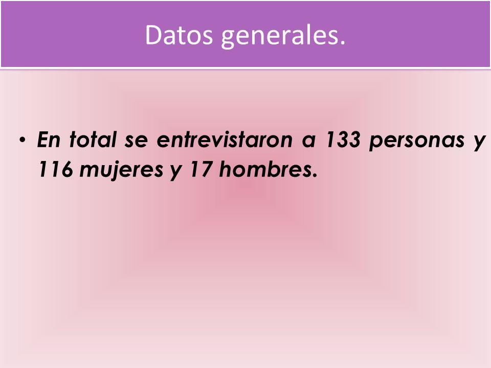 Datos generales. En total se entrevistaron a 133 personas y 116 mujeres y 17 hombres.