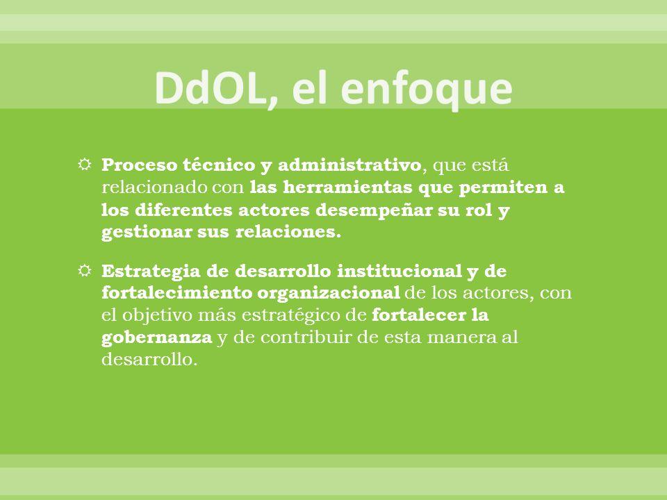 Proceso técnico y administrativo, que está relacionado con las herramientas que permiten a los diferentes actores desempeñar su rol y gestionar sus relaciones.