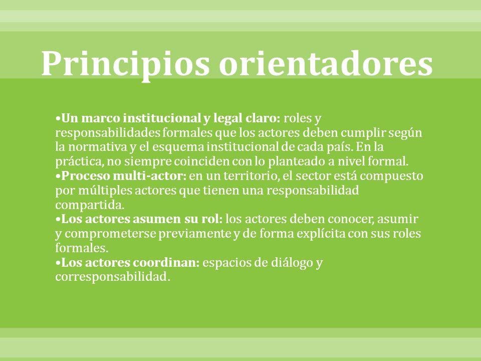 Principios orientadores Un marco institucional y legal claro: roles y responsabilidades formales que los actores deben cumplir según la normativa y el esquema institucional de cada país.