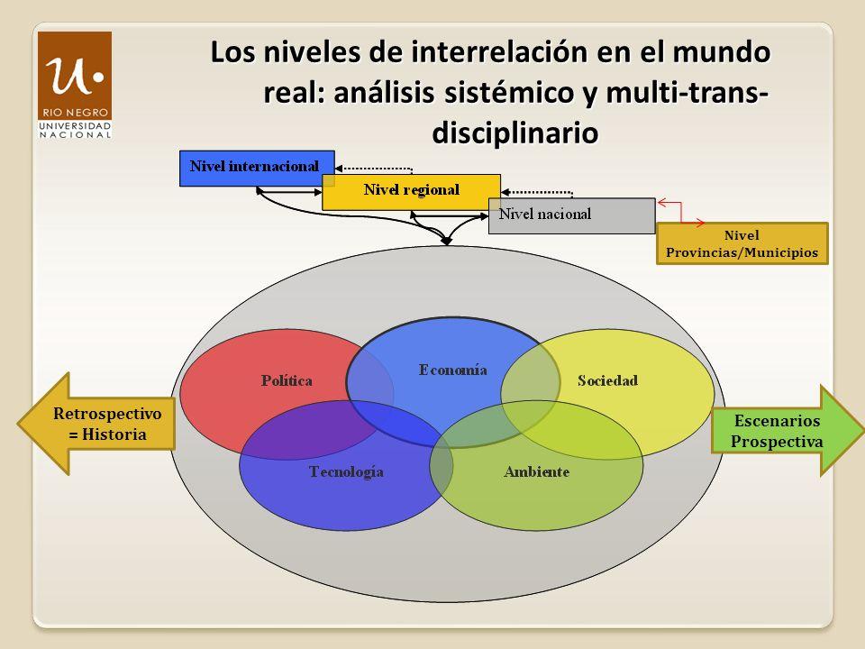 Los niveles de interrelación en el mundo real: análisis sistémico y multi-trans- disciplinario Nivel Provincias/Municipios Retrospectivo = Historia Es