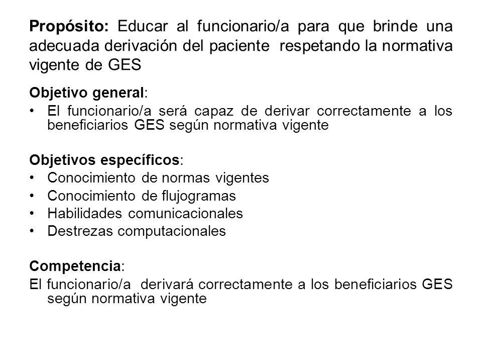 Propósito: Educar al funcionario/a para que brinde una adecuada derivación del paciente respetando la normativa vigente de GES Objetivo general: El fu