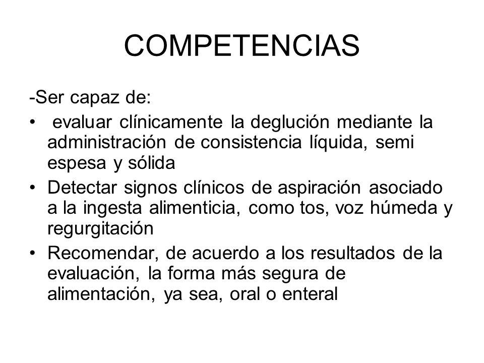 COMPETENCIAS -Ser capaz de: evaluar clínicamente la deglución mediante la administración de consistencia líquida, semi espesa y sólida Detectar signos