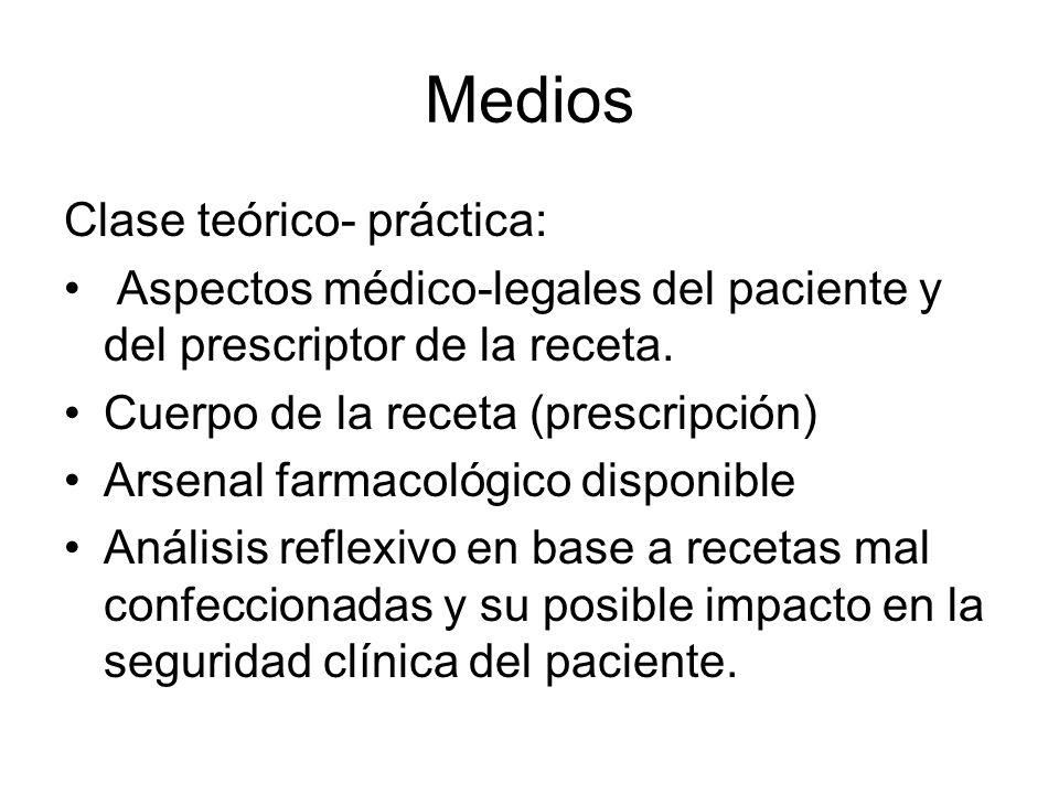 Medios Clase teórico- práctica: Aspectos médico-legales del paciente y del prescriptor de la receta. Cuerpo de la receta (prescripción) Arsenal farmac