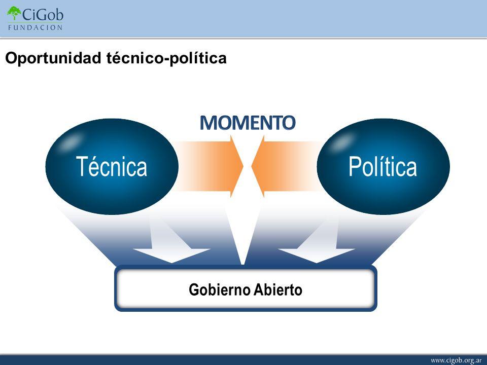 Gobierno Abierto Oportunidad técnico-política