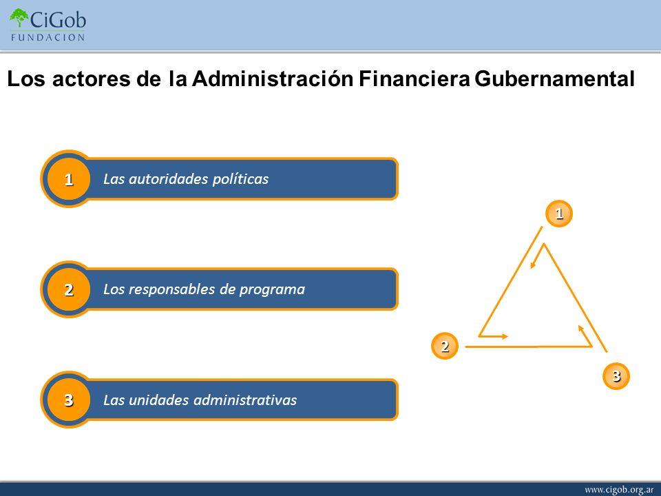 Las autoridades políticas 1 Los responsables de programa 2 Las unidades administrativas 3 1 1 2 2 3 3 Los actores de la Administración Financiera Gube
