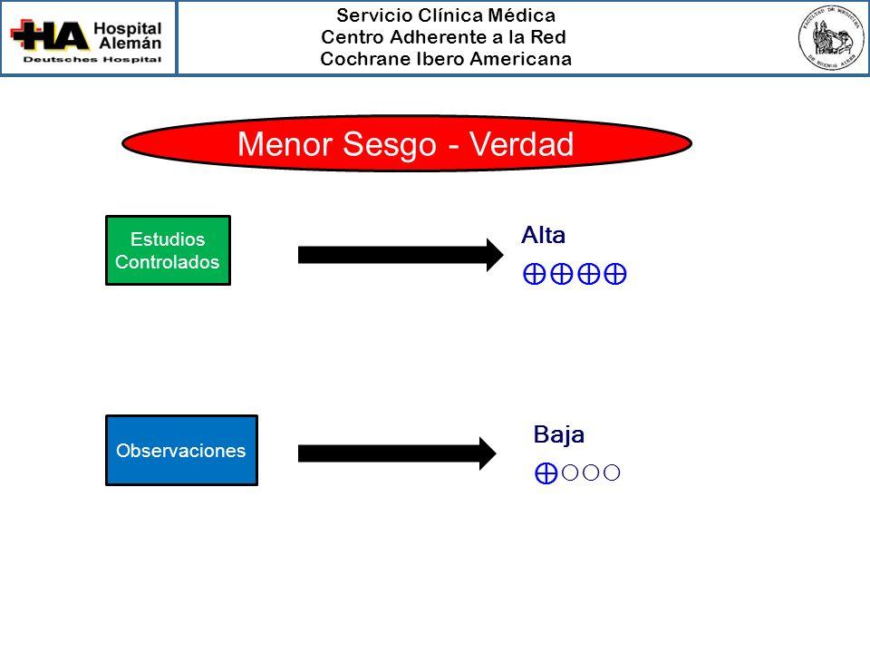 Servicio Clínica Médica Centro Adherente a la Red Cochrane Ibero Americana Observaciones Alta Baja Menor Sesgo - Verdad Estudios Controlados