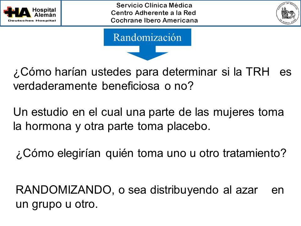 Servicio Clínica Médica Centro Adherente a la Red Cochrane Ibero Americana ¿Cómo harían ustedes para determinar si la TRH es verdaderamente beneficios