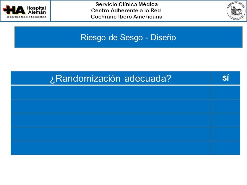 Servicio Clínica Médica Centro Adherente a la Red Cochrane Ibero Americana Riesgo de Sesgo - Diseño ¿Randomización adecuada? SÍ