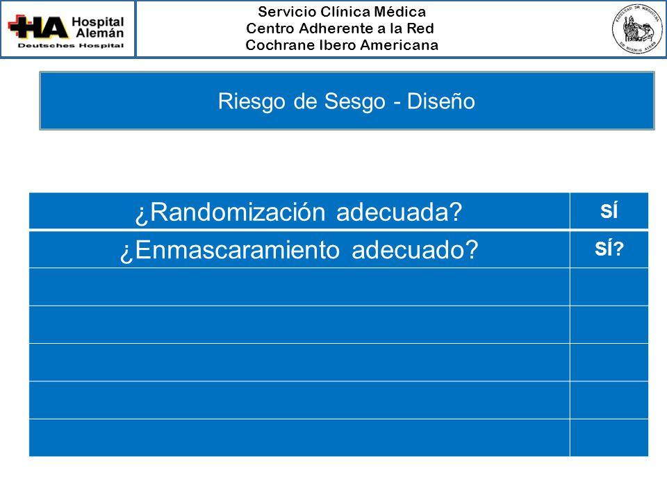 Servicio Clínica Médica Centro Adherente a la Red Cochrane Ibero Americana Riesgo de Sesgo - Diseño ¿Randomización adecuada? SÍ ¿Enmascaramiento adecu