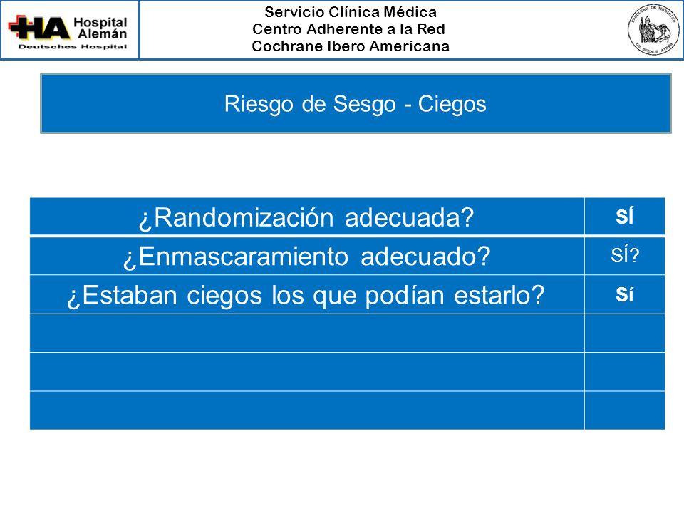 Servicio Clínica Médica Centro Adherente a la Red Cochrane Ibero Americana Riesgo de Sesgo - Ciegos ¿Randomización adecuada? SÍ ¿Enmascaramiento adecu