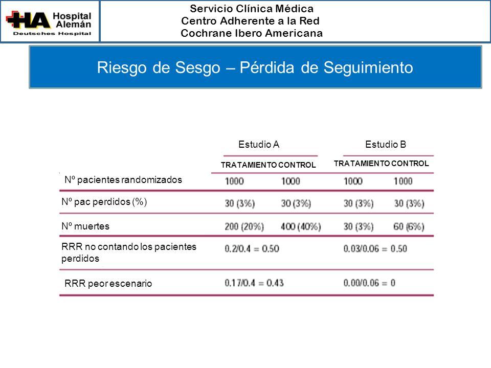 Servicio Clínica Médica Centro Adherente a la Red Cochrane Ibero Americana Riesgo de Sesgo – Pérdida de Seguimiento Nº pacientes randomizados Nº pac p