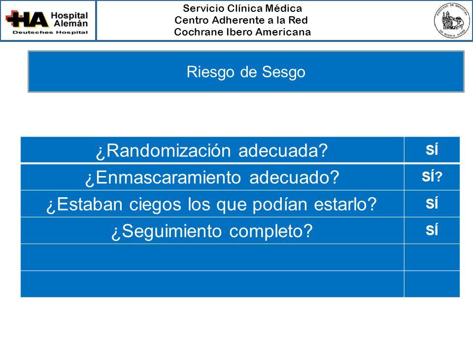 Servicio Clínica Médica Centro Adherente a la Red Cochrane Ibero Americana Riesgo de Sesgo ¿Randomización adecuada? SÍ ¿Enmascaramiento adecuado? SÍ?