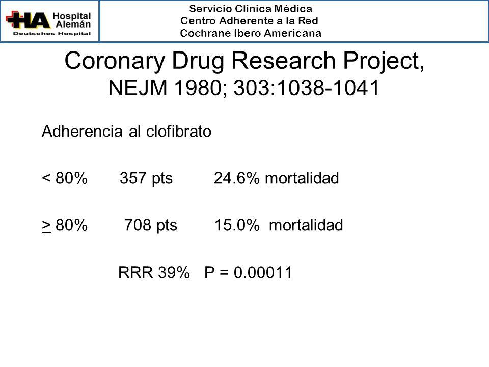 Servicio Clínica Médica Centro Adherente a la Red Cochrane Ibero Americana Adherencia al clofibrato < 80% 357 pts 24.6% mortalidad > 80% 708 pts 15.0%