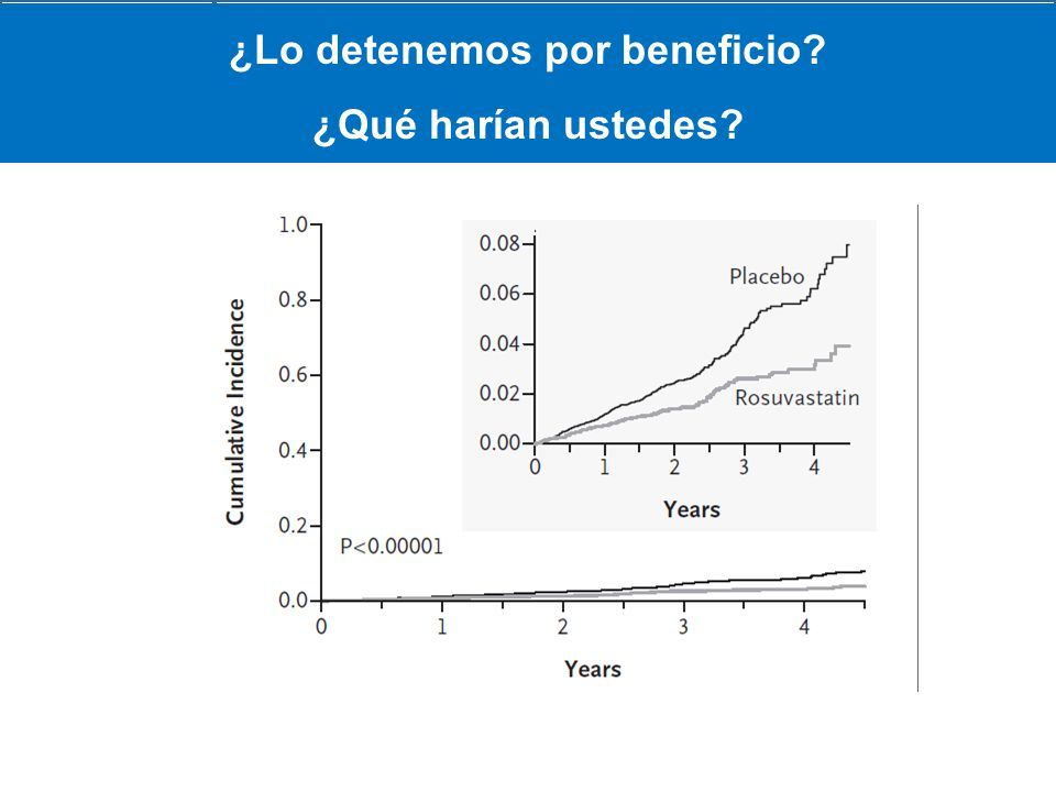 Servicio Clínica Médica Centro Adherente a la Red Cochrane Ibero Americana ¿Lo detenemos por beneficio? ¿Qué harían ustedes?