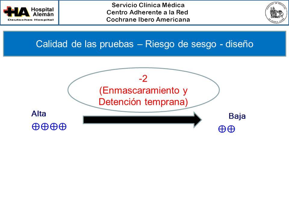 Servicio Clínica Médica Centro Adherente a la Red Cochrane Ibero Americana Calidad de las pruebas – Riesgo de sesgo - diseño Alta -2 (Enmascaramiento