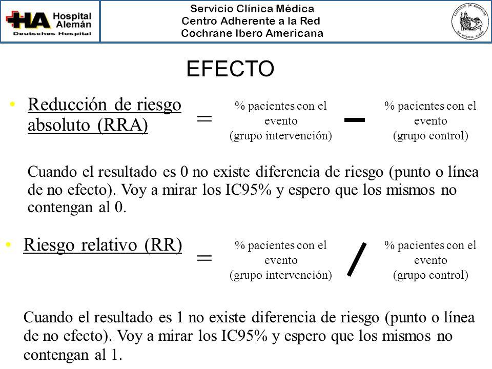 Servicio Clínica Médica Centro Adherente a la Red Cochrane Ibero Americana Reducción de riesgo absoluto (RRA) Riesgo relativo (RR) % pacientes con el