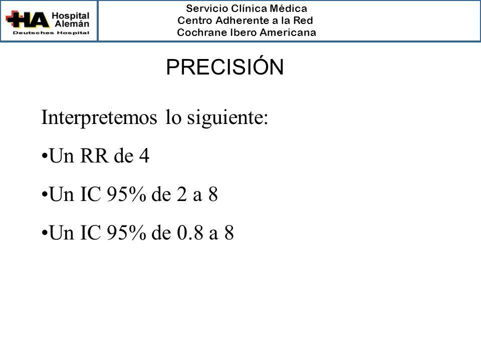 Servicio Clínica Médica Centro Adherente a la Red Cochrane Ibero Americana Interpretemos lo siguiente: Un RR de 4 Un IC 95% de 2 a 8 Un IC 95% de 0.8