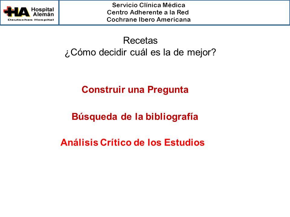 Servicio Clínica Médica Centro Adherente a la Red Cochrane Ibero Americana Búsqueda de la bibliografía Análisis Crítico de los Estudios Construir una