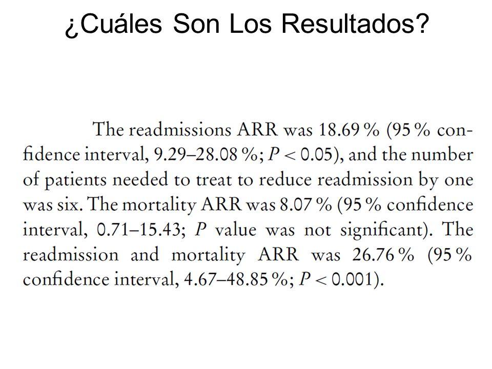 Servicio Clínica Médica Centro Adherente a la Red Cochrane Ibero Americana ¿Cuáles Son Los Resultados?
