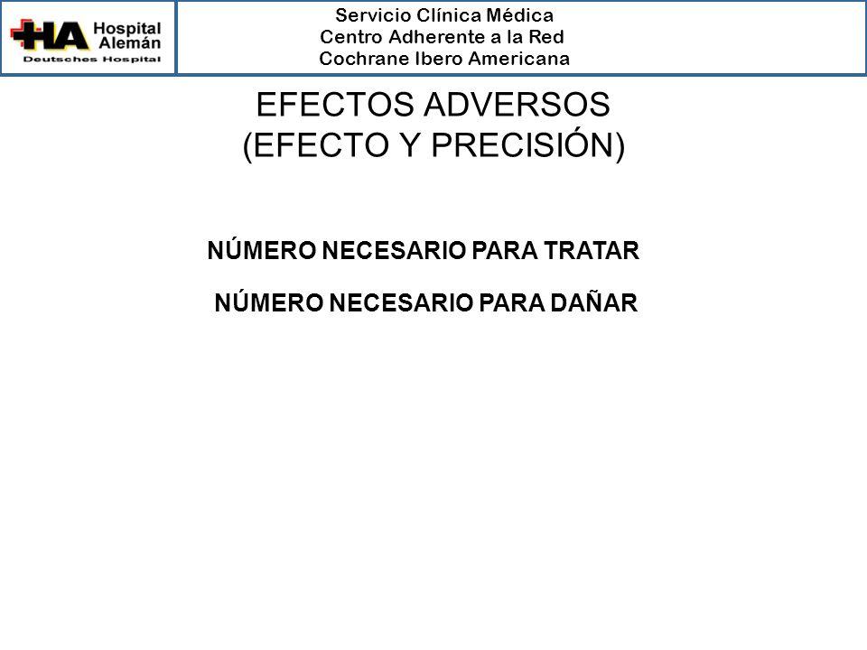 Servicio Clínica Médica Centro Adherente a la Red Cochrane Ibero Americana EFECTOS ADVERSOS (EFECTO Y PRECISIÓN) NÚMERO NECESARIO PARA TRATAR NÚMERO N