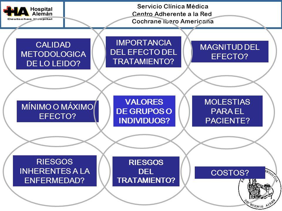 Servicio Clínica Médica Centro Adherente a la Red Cochrane Ibero Americana MAGNITUD DEL EFECTO? IMPORTANCIA DEL EFECTO DEL TRATAMIENTO? CALIDAD METODO