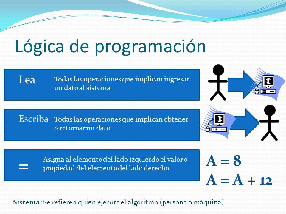 Lógica de programación Lea Todas las operaciones que implican ingresar un dato al sistema Escriba Todas las operaciones que implican obtener o retorna