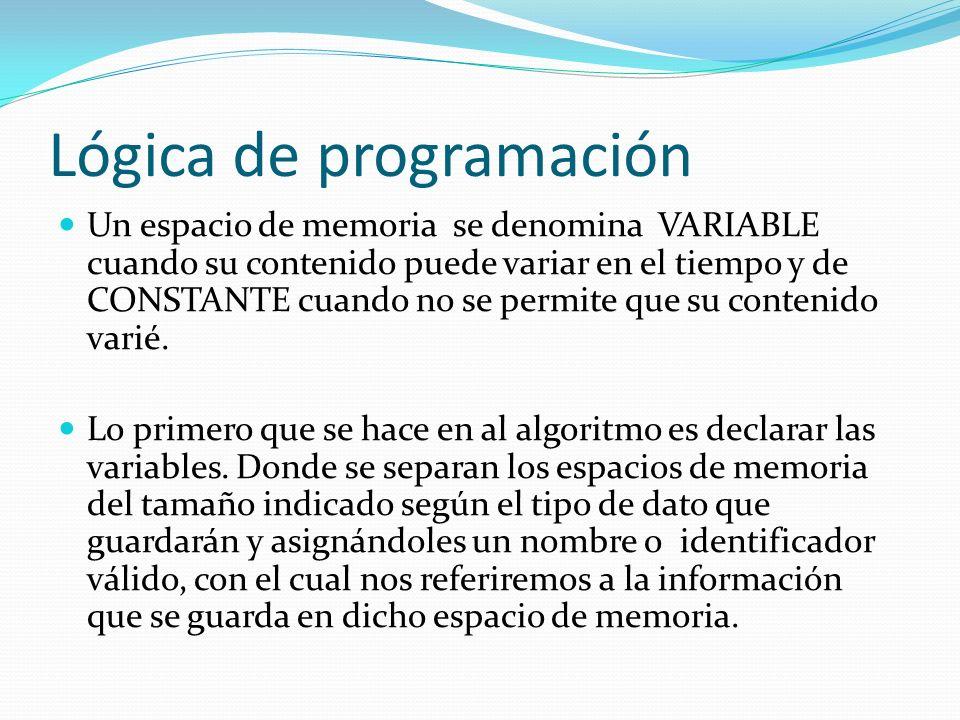 Lógica de programación Un espacio de memoria se denomina VARIABLE cuando su contenido puede variar en el tiempo y de CONSTANTE cuando no se permite qu